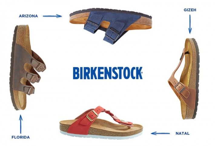 Something New: Get Birken-Stocked!
